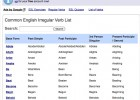 List of the Most Common English Irregular Verbs | Recurso educativo 40596