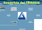 Geometria del triangle | Recurso educativo 41549