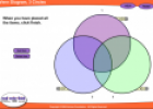 Venn diagram (3 circles) | Recurso educativo 52545