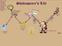 Shakespeare's England | Recurso educativo 56028