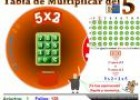 Tablas de multiplicar | Recurso educativo 6825